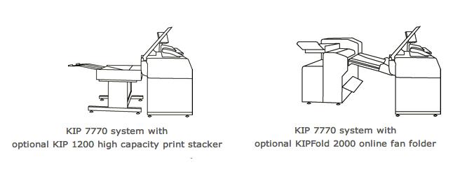 KIP 7770