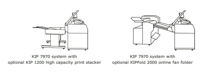 KIP 7970 diagram