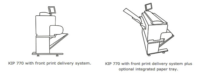 KIP 770 Diagram