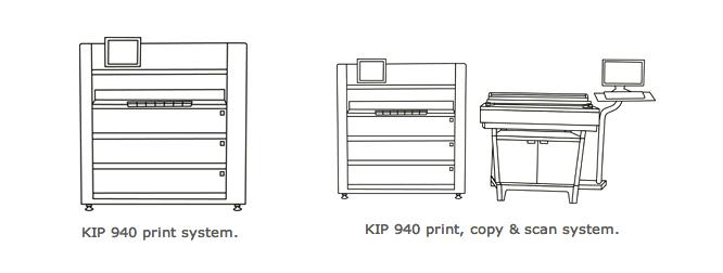 KIP 940 Diagrams