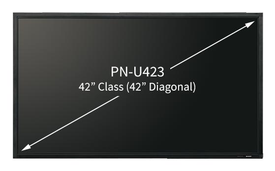 PN_U423_measure