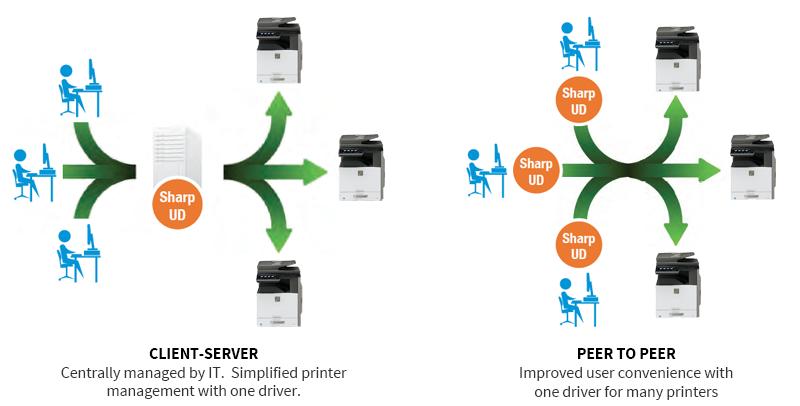 software_sharpUD_diagram