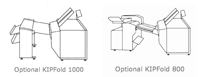 KIP 850 Optional