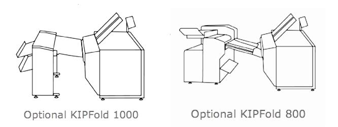 KIP 870 Optional