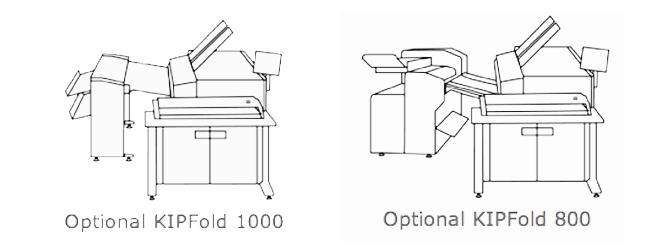 KIP 880 Optional